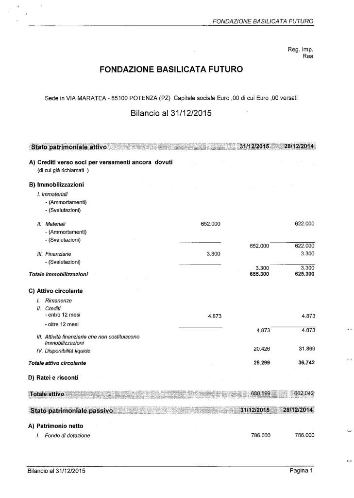 consuntivo_2015-1